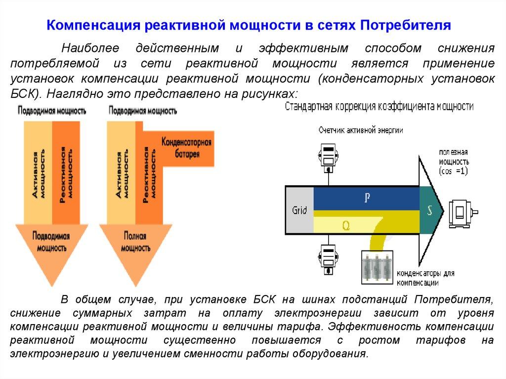 Статья на тему установки компенсации реактивной мощности - профсектор