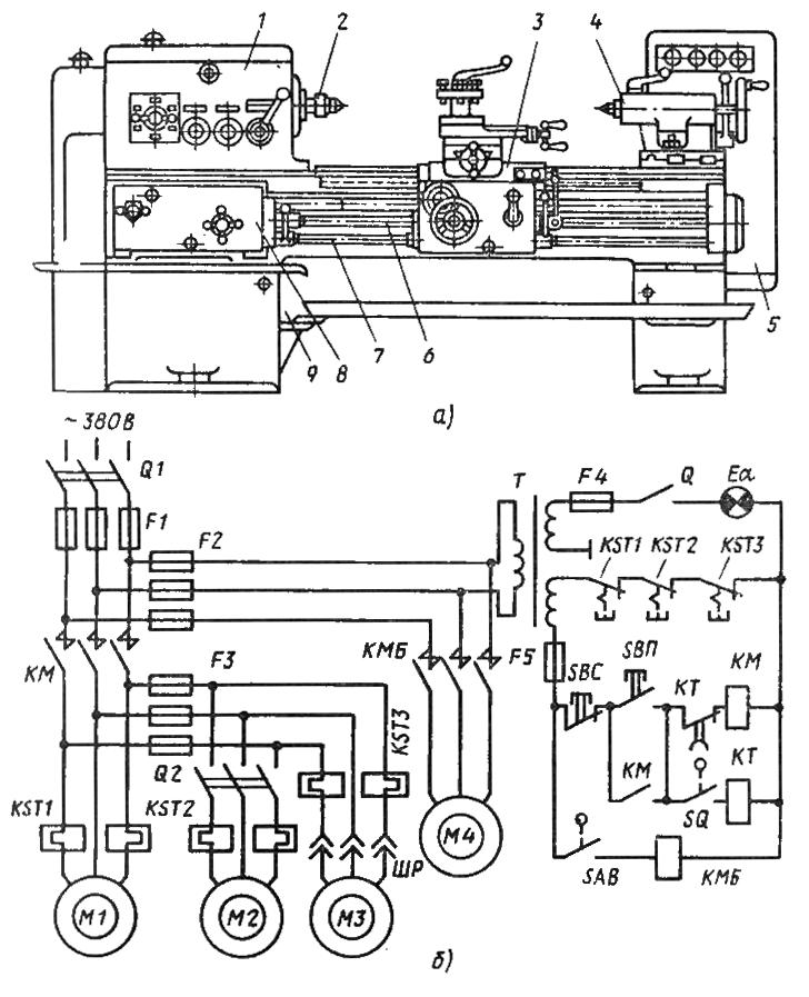 Подсистема приводов станков с чпу