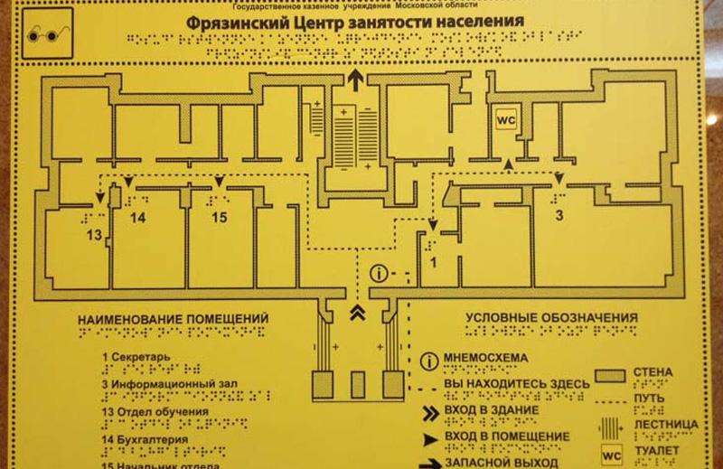 Мнемосхема — википедия. что такое мнемосхема