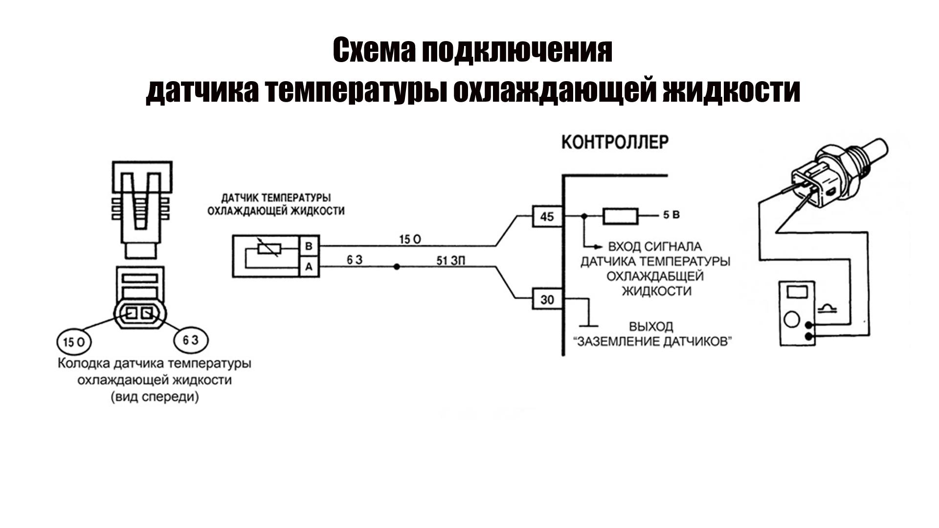 Подключение датчиков температуры