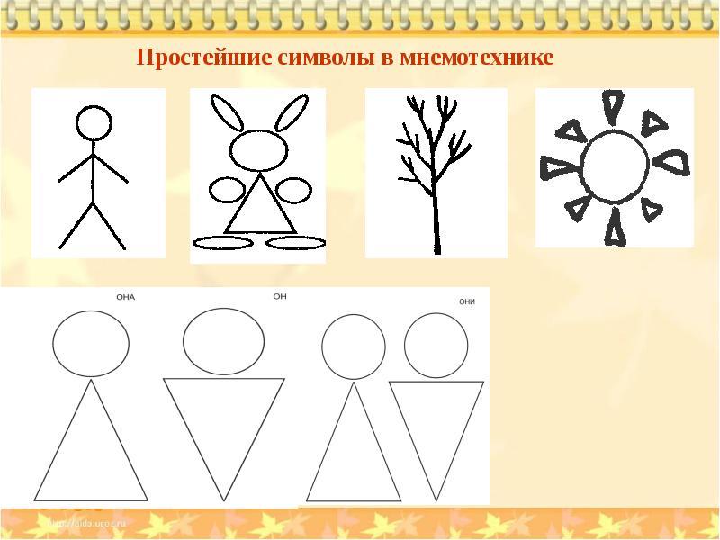 Мнемосхема — википедия с видео // wiki 2