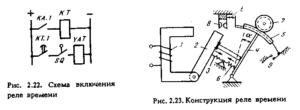 Реле времени рво-15 на дин рейку, таймер, timer, россия | электротехническая компания меандр
