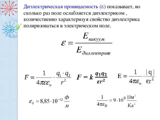 Диэлектрическая проницаемость веществ. магнитная проницаемость вещества.