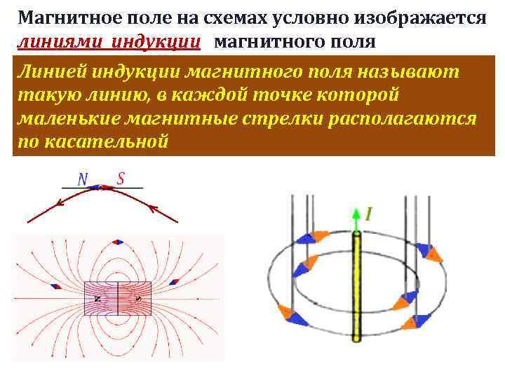 1.19. магнитное поле в веществе