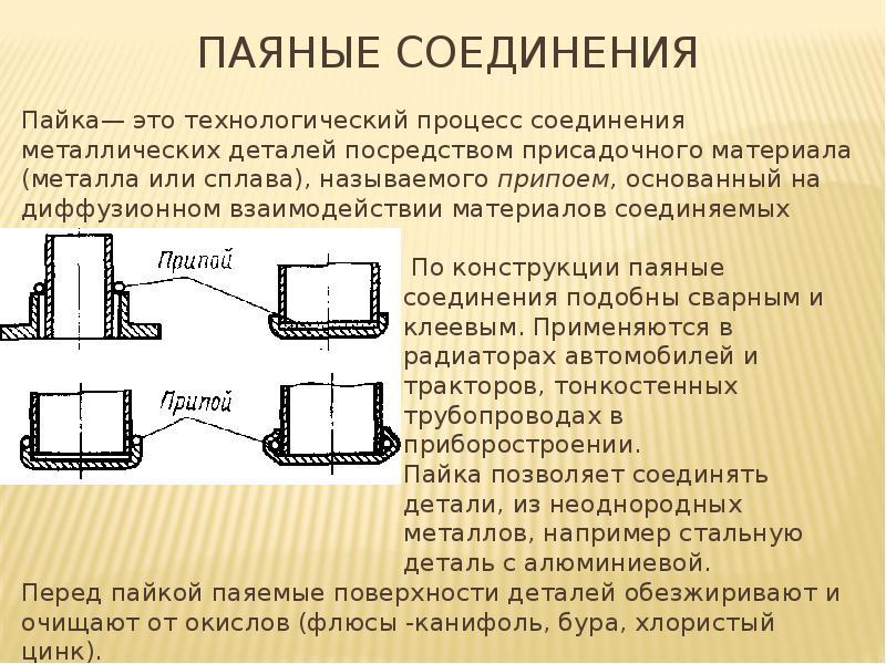 Способы получения паяных соединений