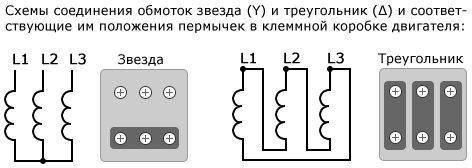 Асинхронный электродвигатель: соединение в звезду и треугольник, особенности управления
