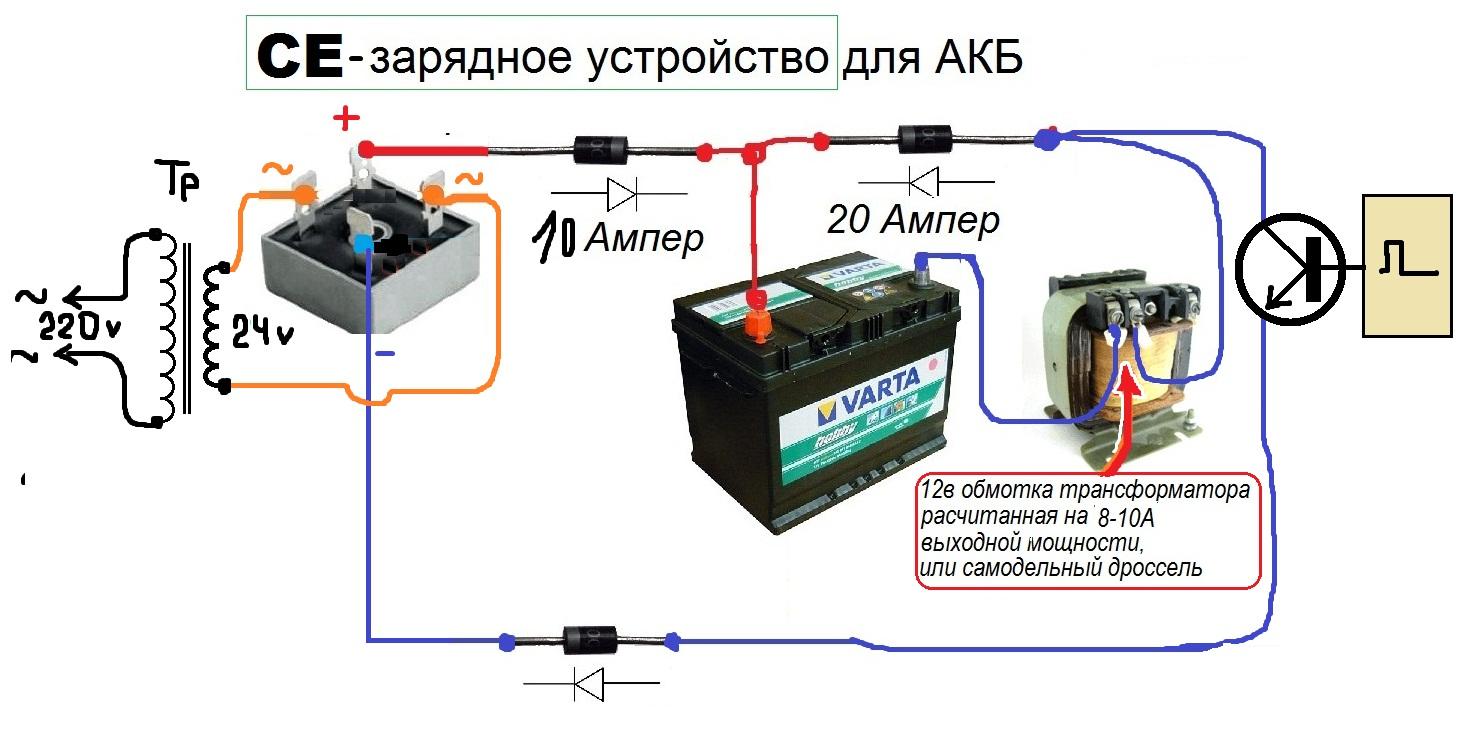 Прибор акб. механизм работы аккумулятора