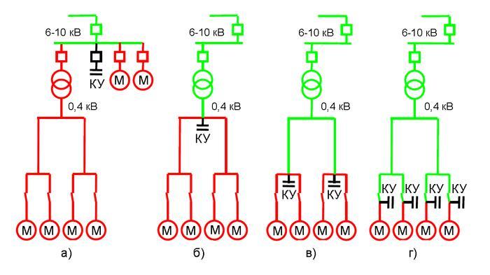 Компенсация реактивной мощности в теории