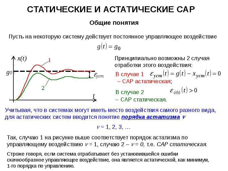 5 автоматическое регулирование режима энергосистемы по частоте