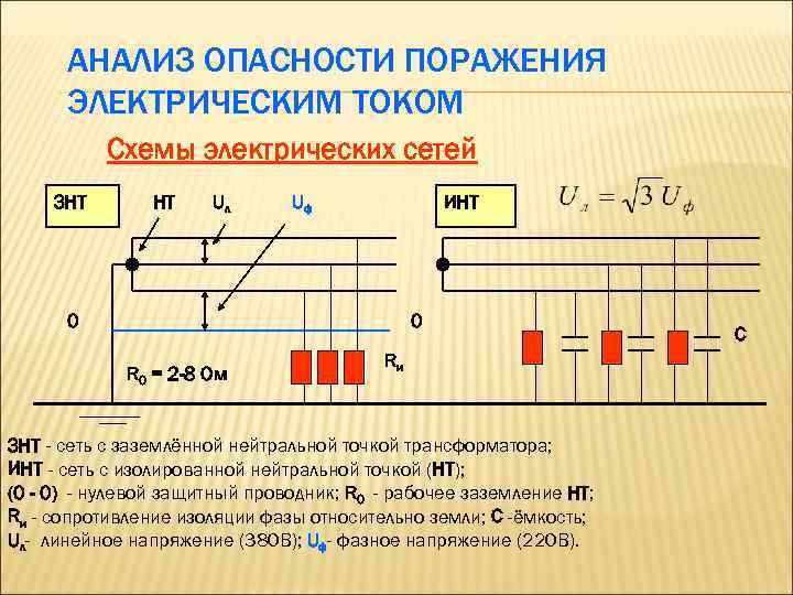 Какое включение в сеть является самым опасным. как оценивается опасность поражения человека током электроустановки в электросетях различной конфигурации