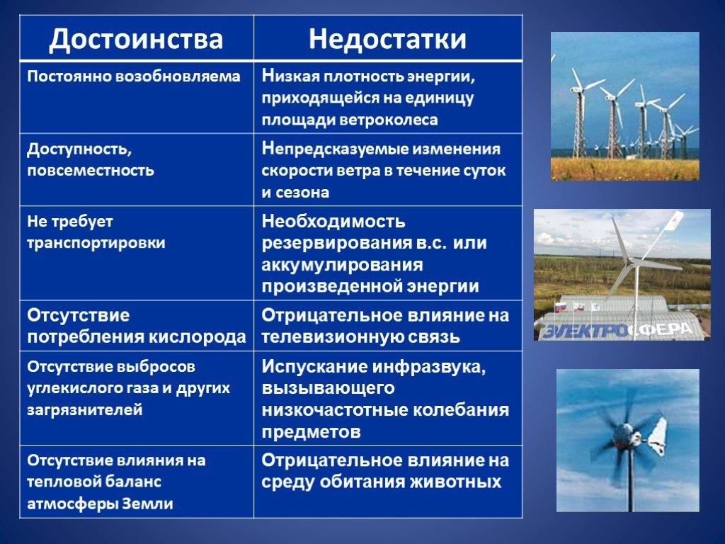 Достоинства и недостатки ветрогенераторов |  достоинства и недостатки ветрогенераторов — мысль