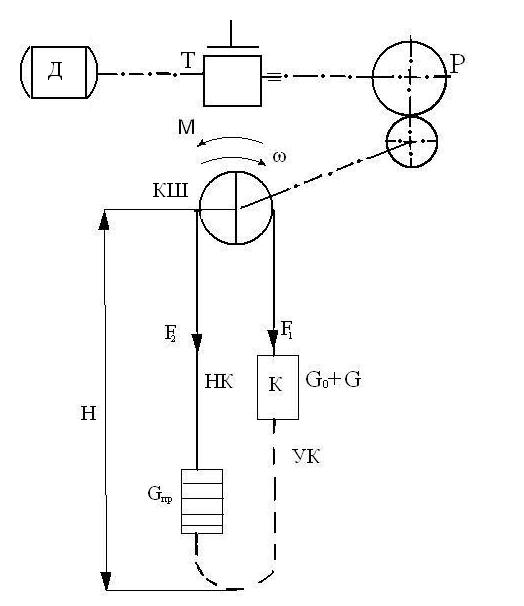 Схема пассажирского лифта