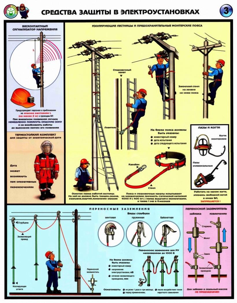 Гост 24291-90 электрическая часть электростанции и электрической сети. термины и определения, гост от 27 декабря 1990 года №24291-90