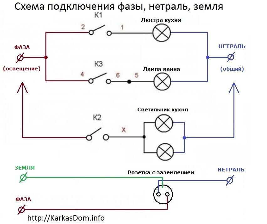 Использование контроллеров управления освещением и пультов ду