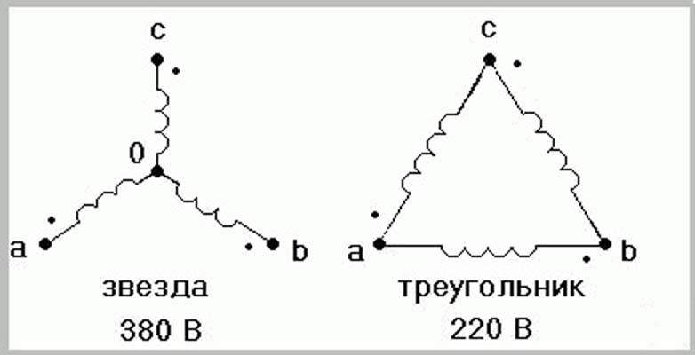 Соединение обмоток электродвигателя в звезду и треугольник