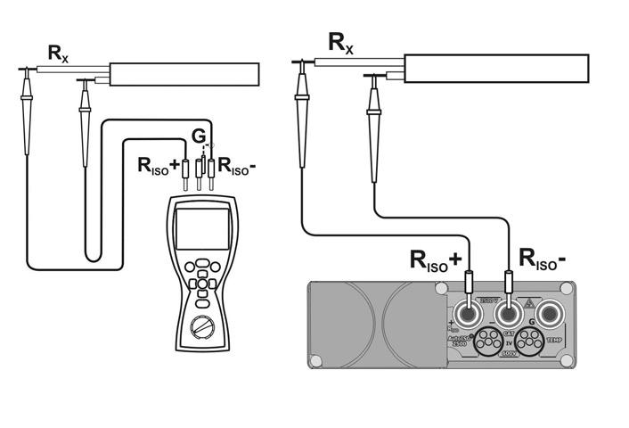 Описание измерений сопротивления изоляции при помощи мегаомметра