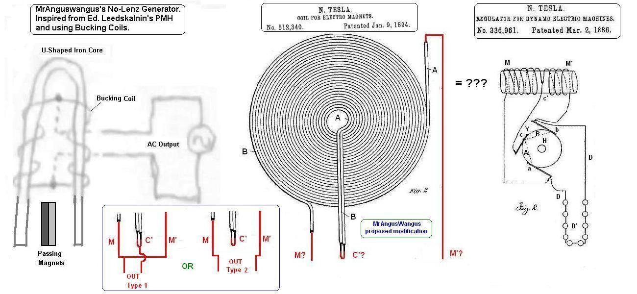 Закон электромагнитных сил ампера