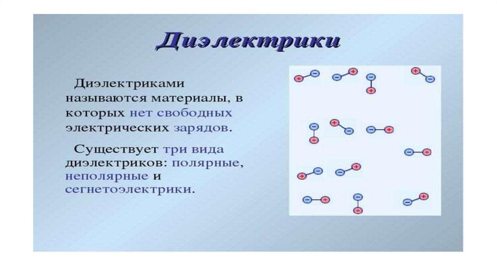 Диэлектрики в науке и в быту