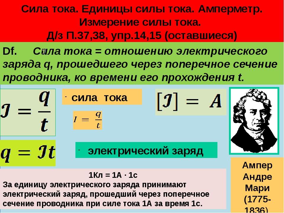 Прибор амперметр переменного тока