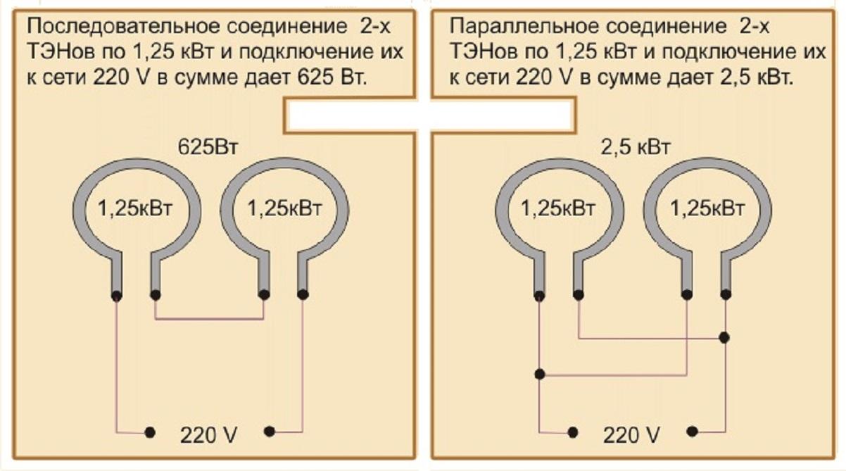 Расчет мощности тэна для нагрева воды