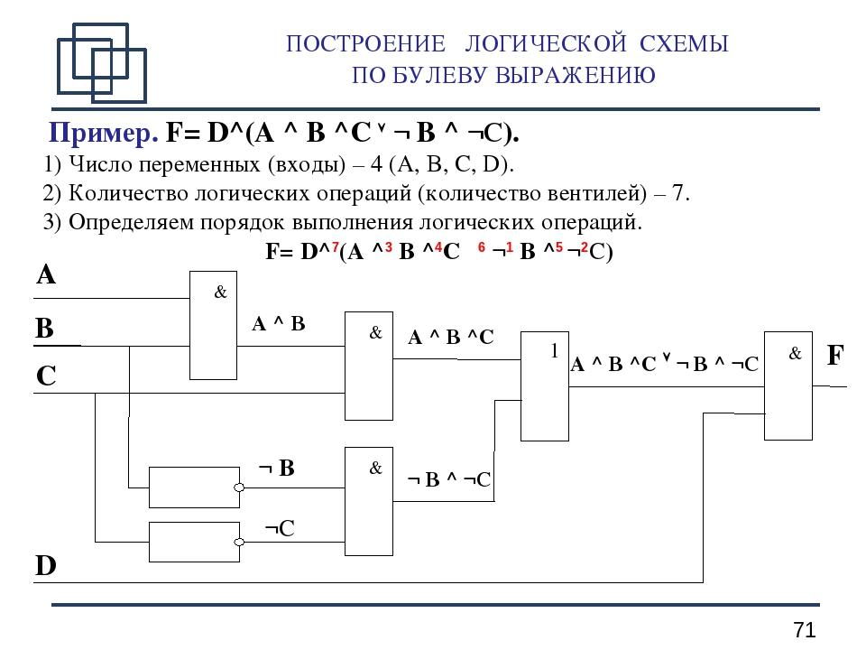 Законы алгебры контактных схем
