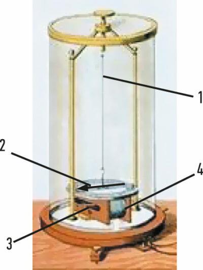 Радиосхемы. - приборы и измерения