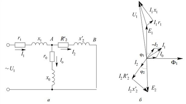 Параметры выбора электропечного трансформатора – советы профессионалов