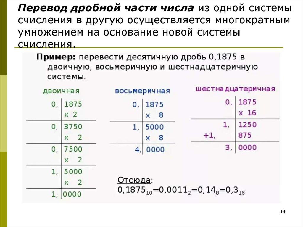 Система счисления