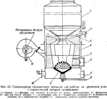 Гпэс - производство газопоршневых электростанций