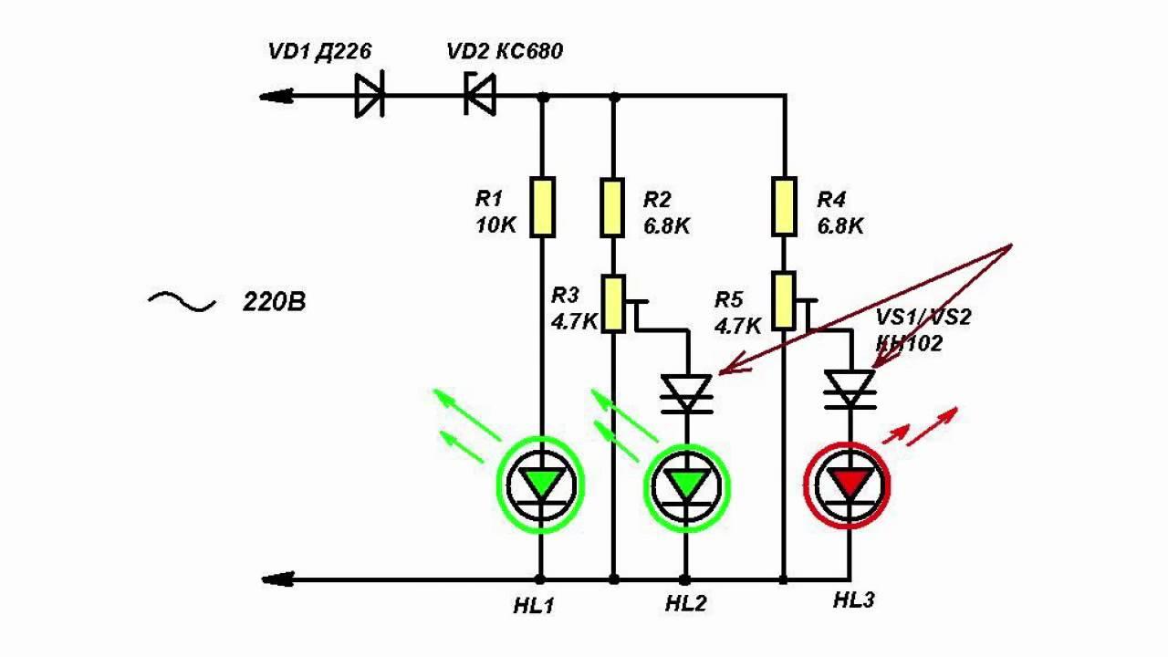 Что такое светодиодная (led) лампа?