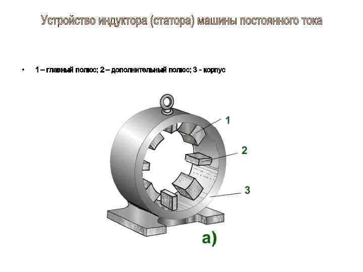 Электрические машины постоянного тока: назначение, конструкция, устройство и принцип действия