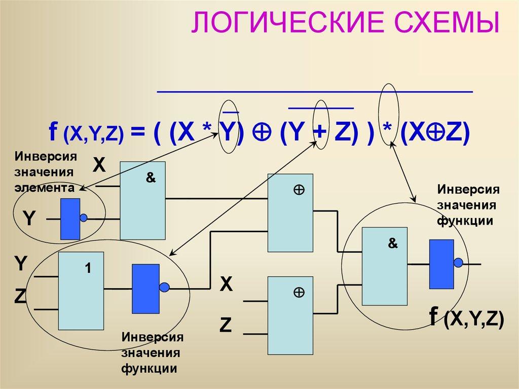 Использование логики высказываний в технике. 11 класс. - презентация