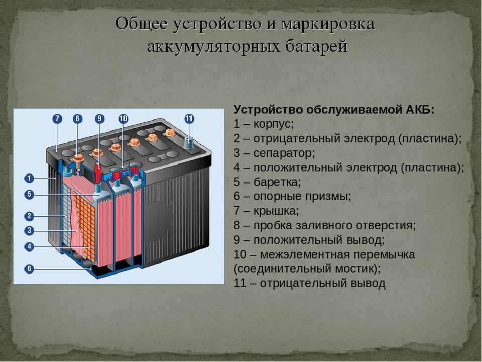Устройство и принцип работы батарейки
