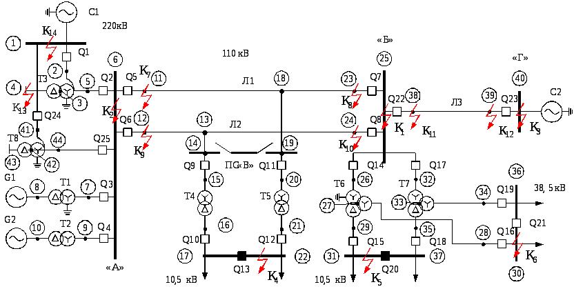 Защита воздушных и кабельных линий в сетях напряжением 3-10 кв с изолированной нейтралью / пуэ 7 / библиотека / элек.ру