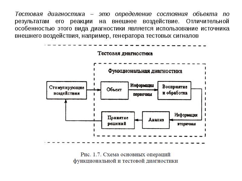 Методы и средства диагностики. классификация технических средств диагностирования