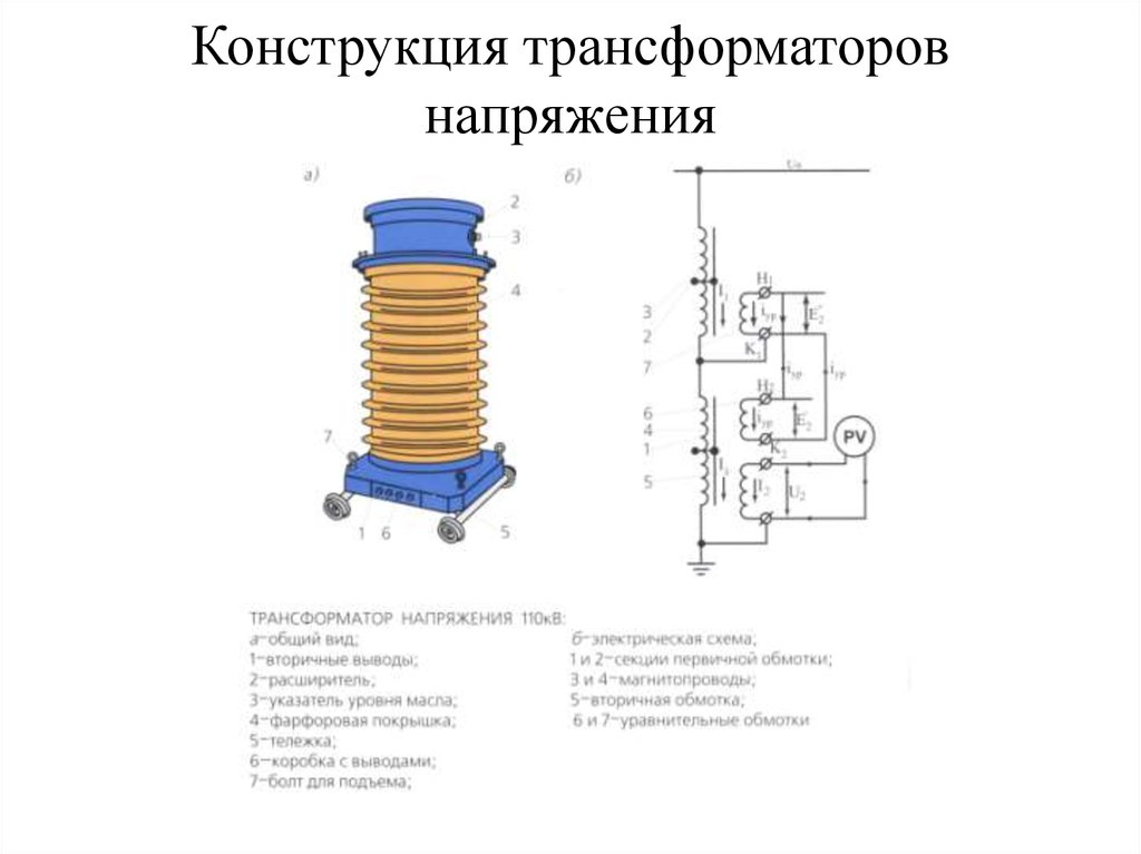Обслуживание трансформаторов напряжения и их вторичных цепей