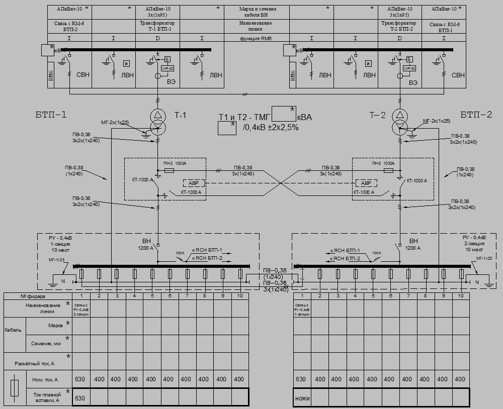 Трансформаторные подстанции ктп и ктпт для электроснабжения
