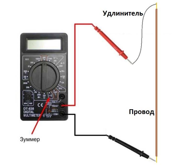 Проверка utp кабеля витая пара с помощью программы, тестером и без приборов