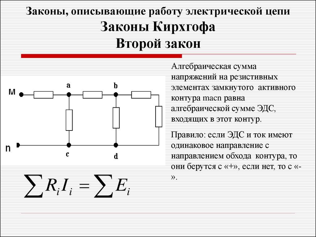 Электрическая цепь и ее элементы - основы электроники