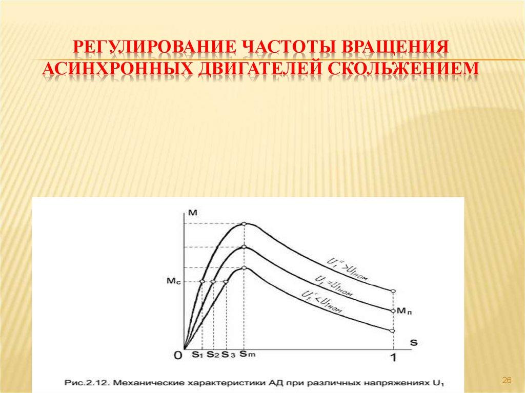 Сахарнов ю.в. - частотное регулирование частоты вращения асинхронных электродвигателей
