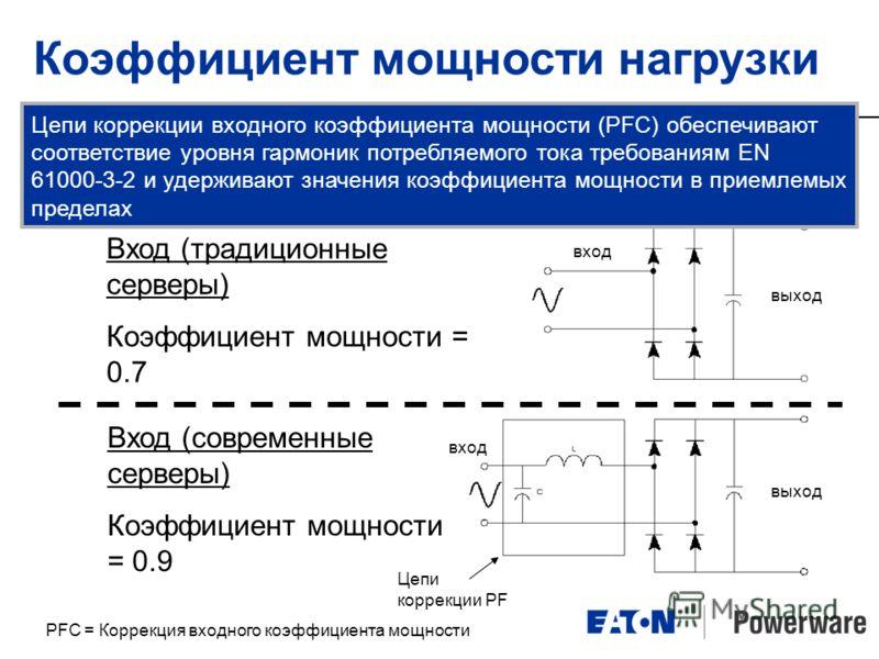 Компенсация реактивной мощности: расчет мощности и выбор ступени