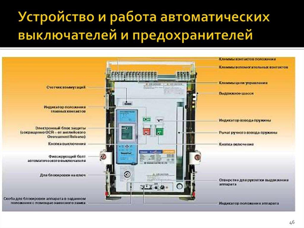 Как правильно подобрать быстродействующий предохранитель / статьи и обзоры / элек.ру