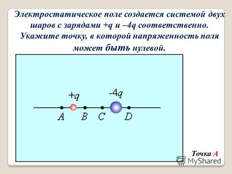 Электростатика. электромагнитное взаимодействие два вида зарядов положительныйотрицательный. - презентация