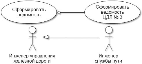 Гост 2.701-2008 ескд. схемы. виды и типы. общие требования к выполнению