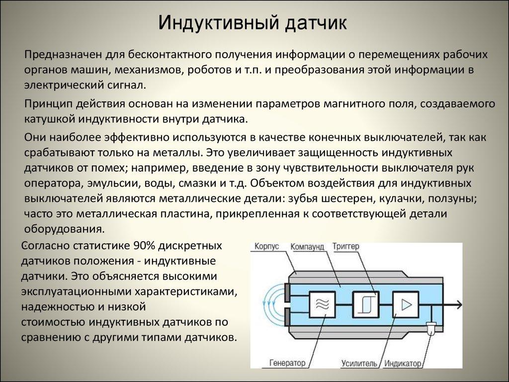 Датчики частоты вращения