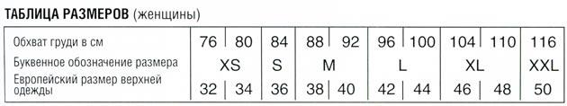 Гост 21.403-80 система проектной документации для строительства (спдс). обозначения условные графические в схемах. оборудование энергетическое, гост от 31 октября 1980 года №21.403-80