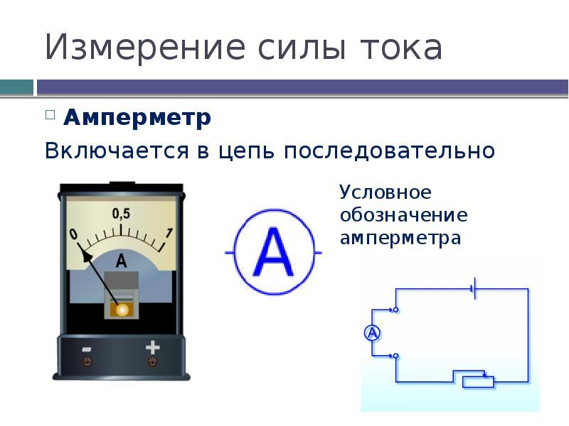 Амперметр тока., калькулятор онлайн, конвертер версия для печати.