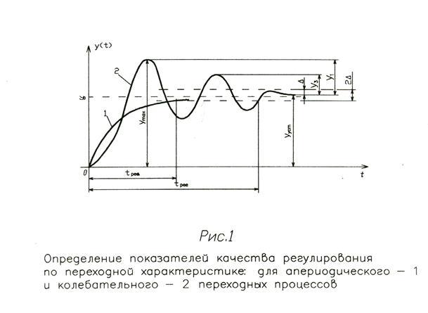 Нормы качества электроэнергии и компенсация реактивной мощности в стандартизации рф