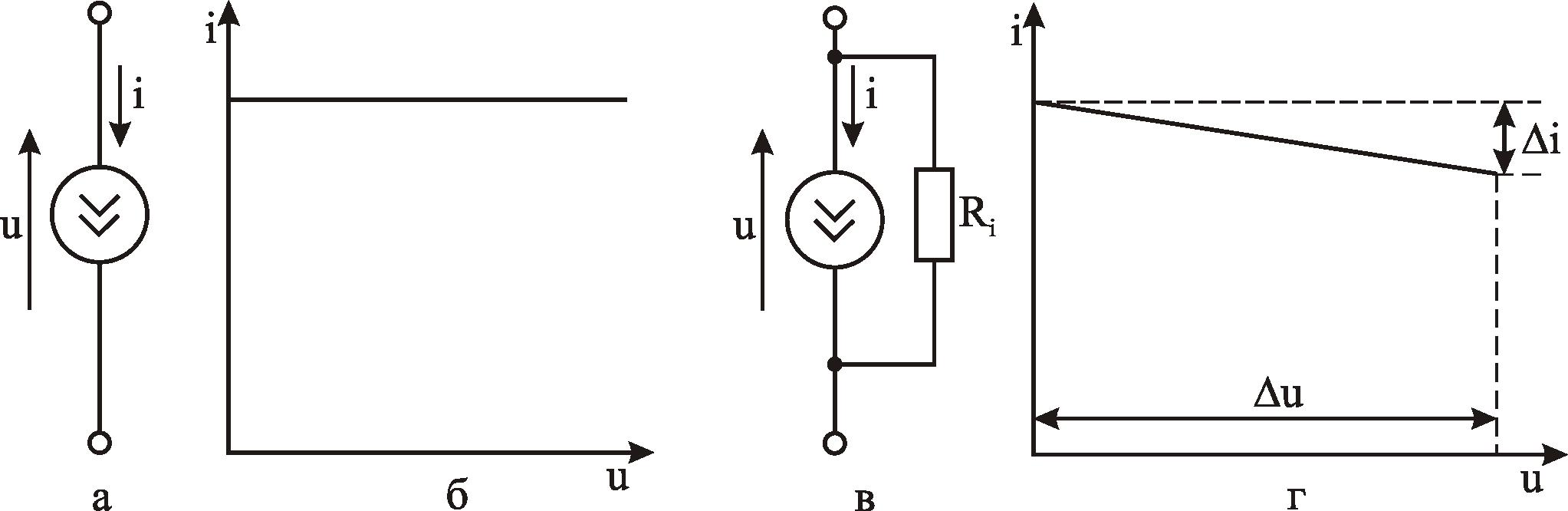 Разница между источником тока и источником напряжения
