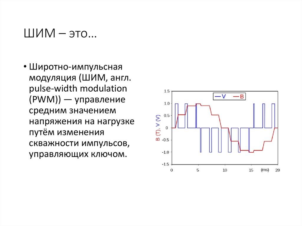 Изменение частоты шим (pwm) ардуино